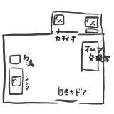 新宿マルイアネックス2階授乳室