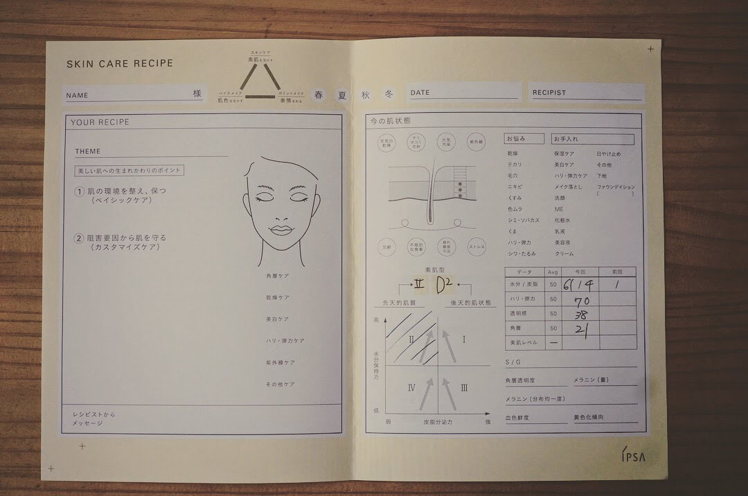 IPSA(イプサ)の肌診断結果(イプサライザーを使ったスキンチェック)
