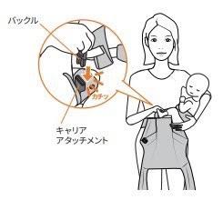 エルゴベビーの抱っこ紐ADAPT(アダプト)の対面抱き・抱っこ(クロス装着)