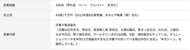 KINOTOYA売上高