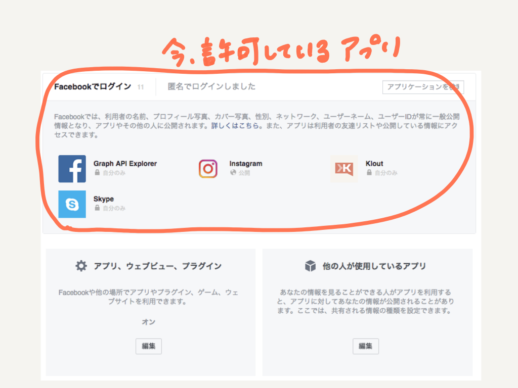 facebookアプリ詳細設定ページ(PC版)