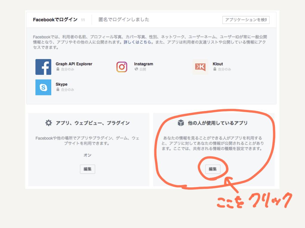 facebookアプリ詳細設定ページ(PC版)他の人が使用しているアプリ
