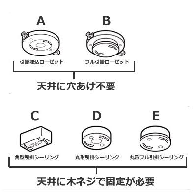 シーリングライト(ローゼットの種類)