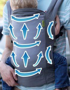 ボバエアーBoba Airの安全性:ボバキャリアと同じ人間工学に基づいた立体設計
