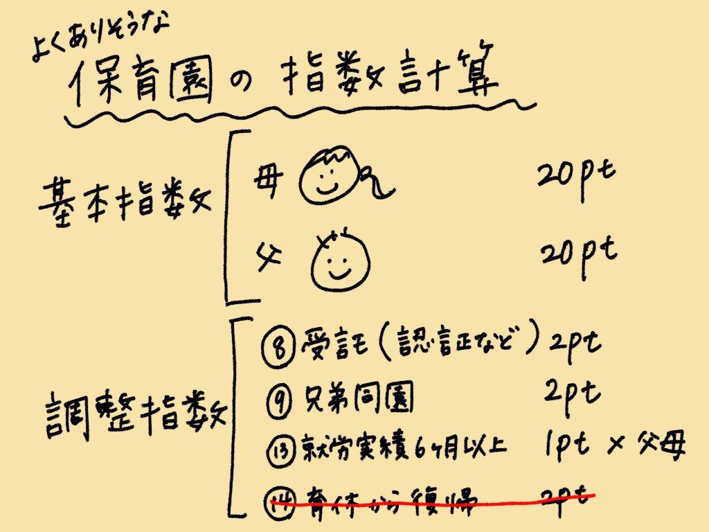よくありそうな渋谷区の保育園の指数計算①兄弟がいる受託家庭