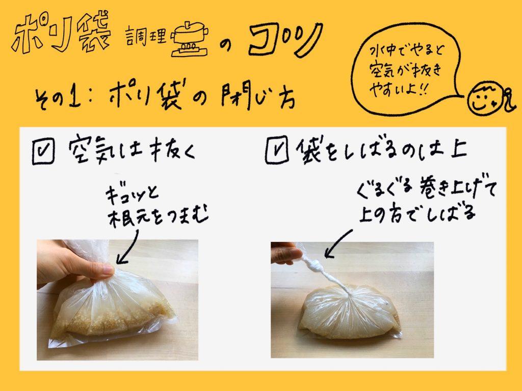 ポリ袋調理(湯煎調理)のコツ:その1:ポリ袋の中の空気はしっかりと抜き、ぐるぐると締め上げて、上の方で縛ること(真空調理法)